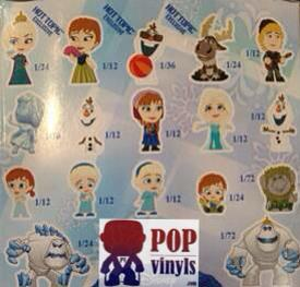 mystery mini frozen hot topic