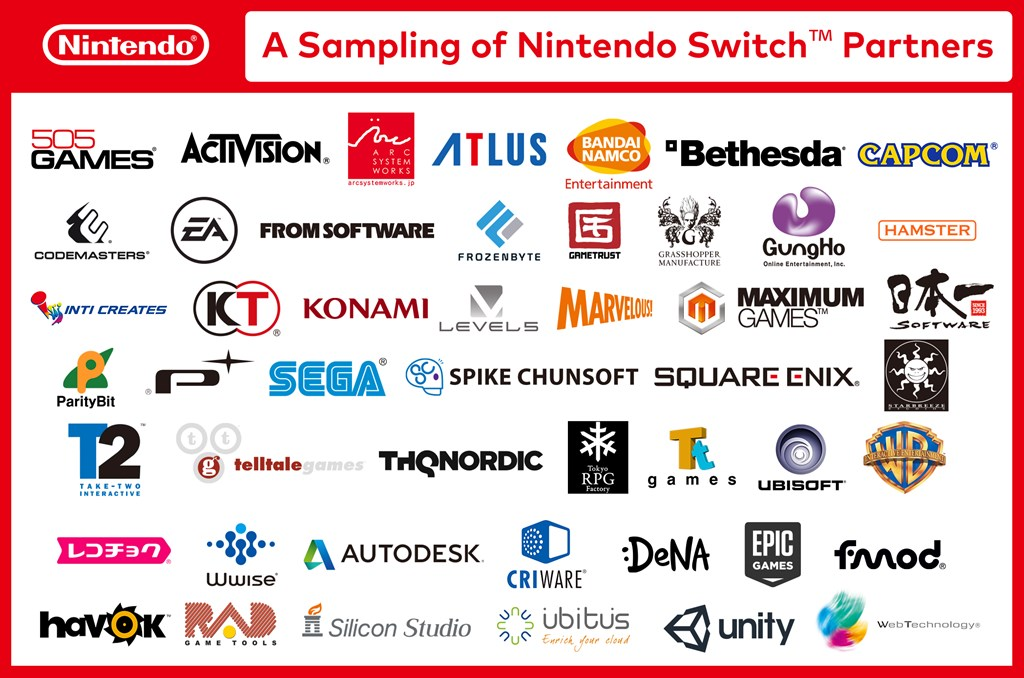 nintendoswitch_partners-png