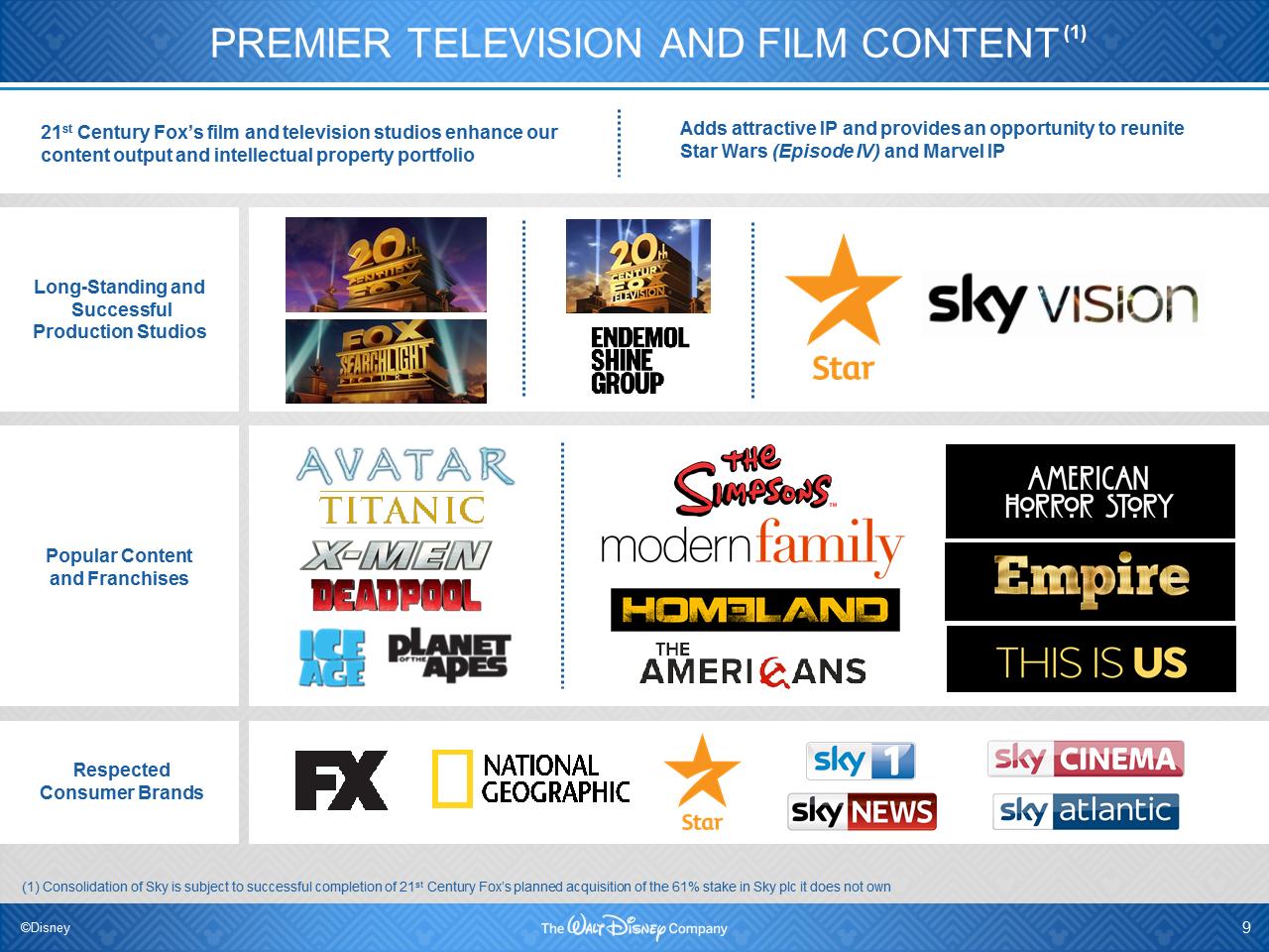 Disney Fox Deal Conference Call Details Diskingdom